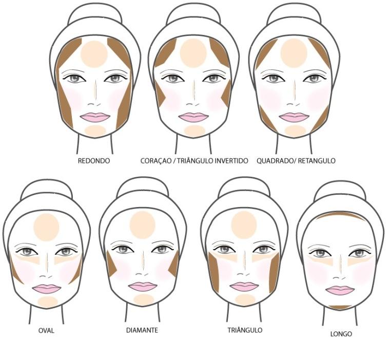contorno-facial-jpg-catharine-hill